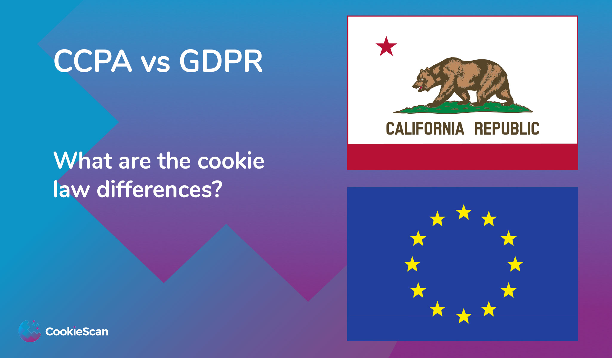 ccpa vs gdpr cookie law differences